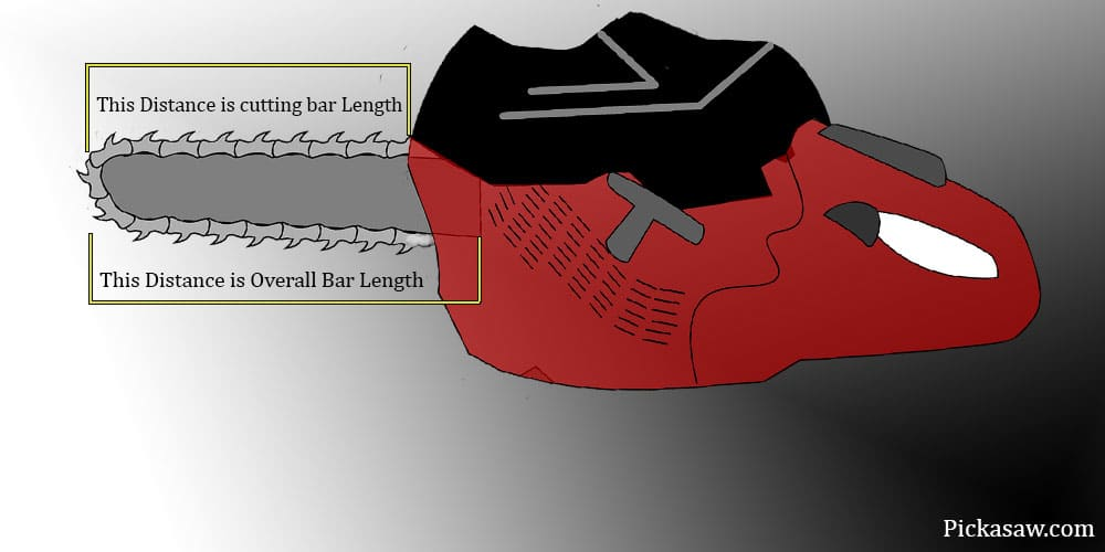 Cutting Length vs. Actual Bar Length​